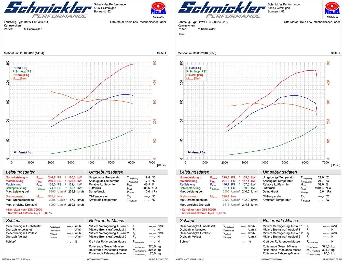 BMW Z4 e85 - Chiptuning E85/86 (ohne M)   Seite 9   zroadster.com ...